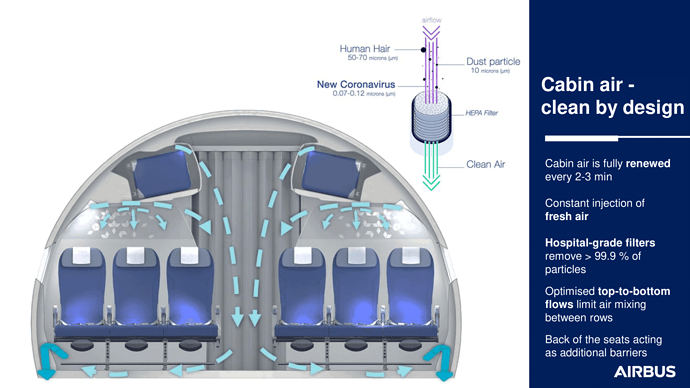airbus-trust-airtravel-2